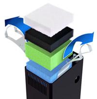 jwel-bioflow-filtervolumen